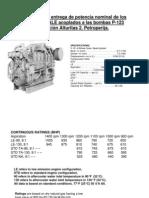 Analisis Tecnico Motor P123