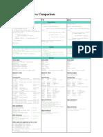 Syntax Comparison Chart Managed COBOL CSharp Java