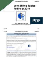2010Surgicom-MedihelpCPTBILLINGGUIDES