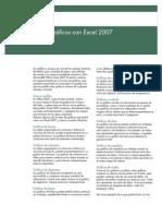 5.Haga Todos Sus Graficos Con Excel 2007