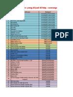 List Software