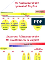 The Origins, Development and Spread of ENGLISH Part1