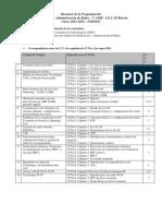PNI-2011-2012-doc00-RESUMEN-PROG