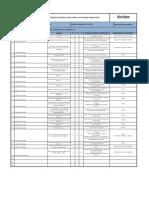PGBOL-21-SC-02-A2_Formulario de evaluación de riesgos laboral para DTM