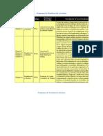 Programa de Planificación y Gestión
