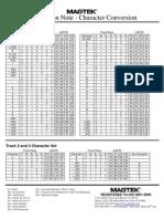 ASCII Mag stripe Conversion Magtek on Credit Cards