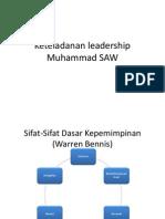 Keteladanan Leadership Muhammad SAW