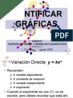 Grafica de Funciones
