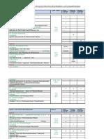Tabellenübersicht Curriculum