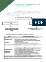 Analyse Financiere 2012