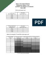 Assessment Rubrics for Report Card Reporting