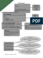 cbl framework