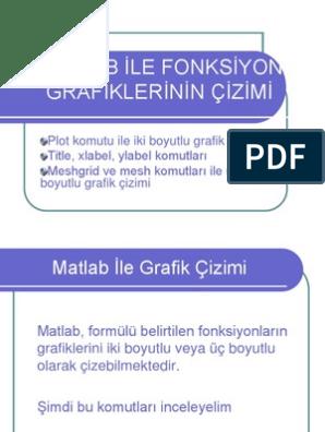 MATLAB İLE GRAFİK ÇİZİMİ