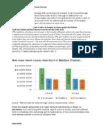 Socioeconomics of Female Foeticide