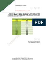 Valor UIT  2014 - S/. 3800 nuevos soles