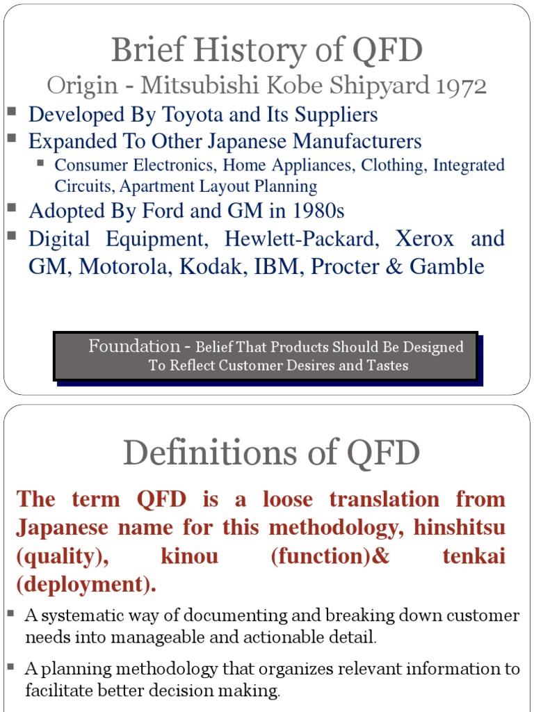 Qfd New Product Development Quality Business History Of Integrated Circuit