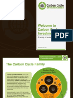 The Carbon Cycle Investments Family of Brands