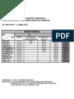 Escala Salarial Junio2011-Abril2012