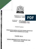 Harga Satuan Provinsi Aceh 2010