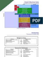 0 Architecture Supplement