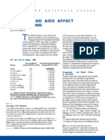 How Hiv Aids Affects Populations