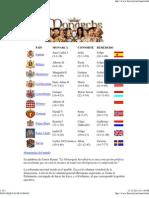 Las 10 Monarquias de Europa
