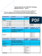 Transposition Table for Bcd Incorporating Crd2