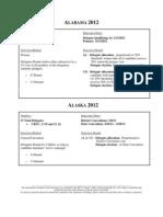 2012 RNC Delegate Summary