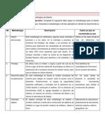 Ejercicios APA3-3