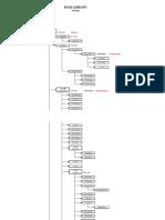 Bagua Lineage Chart