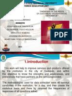 Diapositiva Ingles III