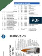 Endeavour Facts Sheet