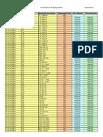 f++llmengen PKW
