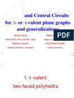 Michel Deza, Mikhail Shtogrin, Mathieu Dutour and Patrick Fowler- Zigzags and Central Circuits for 3- or 4-valent plane graphs and generalizations