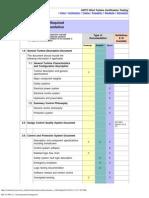 IEC 61400-22 - Documentation Required