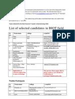 BIOT Selected Teams