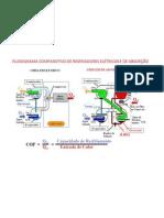 Fluxograma comparativo de resfriadores elétrico e absorção