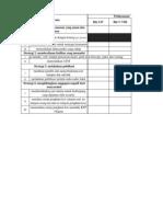 Kalender Kerja & Evaluasi