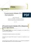 Reglas de Modelo E-r a Relacional Buenisimo