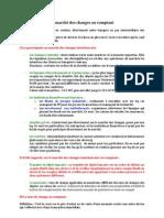 Fiche Finance Chap 1