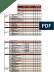 ISO27k SOA Sample