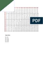 GMAT Quantitative Summary Notes