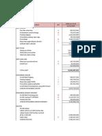 Praktika Auditing