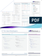 CSharp for Java Developers - Cheat Sheet