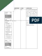 FCA Problem Identification