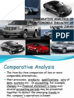automobile industry of us and japan and key strengths of hotel industry