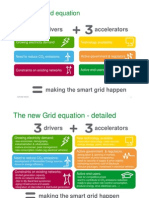 Smart Grid Posters [Compatibility Mode]
