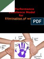 7Ws Elimination of Waste - Management Training