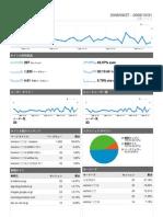 Analytics Blog.livedoor.jp Vent Nor 2008 20080927-20081031 Dashboard Report)