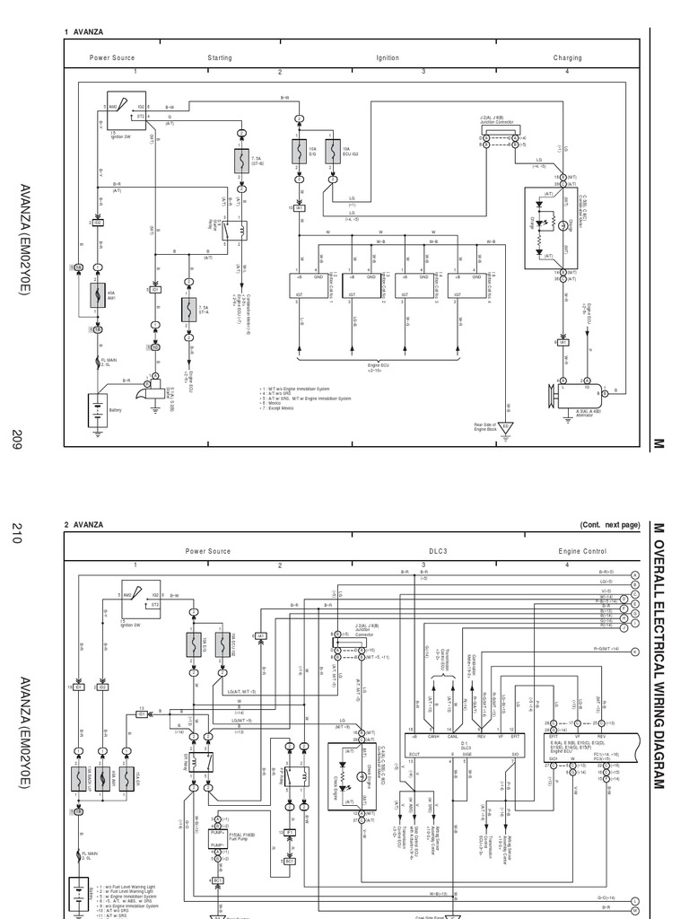 Toyota Avanza Fuse Box Diagram Smart Wiring Diagrams Echo Rh Scribd Com 1990 Corolla 2001